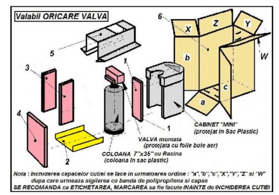 Aquamatic set cutie 13CC, carton CO5 nature, material folosit 6,57 mp